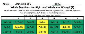 Multiplication Math Center Game: Which Equation is Wrong and Which is Right?