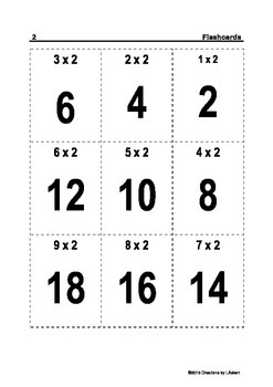 Multiplication Math Fact Flashcards 0-12