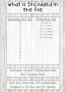 Multiplication Math Fact Fluency Test 0-12 & Mixed Facts