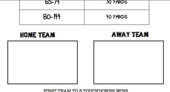 Multiplication Math Fact Football Game 3rd 4th 5th Grade