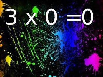 Multiplication Math Facts 2's-12's