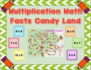 Multiplication Math Facts Candy Land - Candy Land Board Included