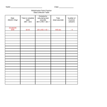 Multiplication Math Facts, Data Collection, and Line Graph Mastery
