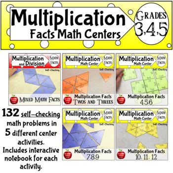 Multiplication Math Facts Puzzle bundle Math Station Activity