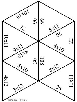 Multiplication Math Facts Puzzle for 10 , 11 , and 12 times tables