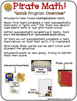 """Multiplication Math Facts Timed Tests-""""Pirate Math"""""""