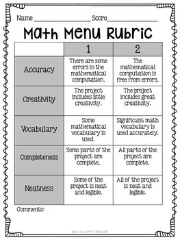 Multiplication Math Menu Choice Board with 18 Projects