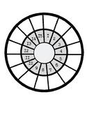 Multiplication Math Wheel (1-15)