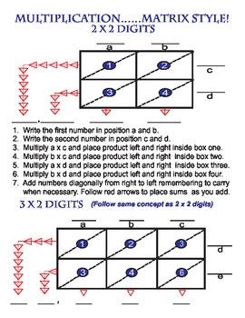 Multiplication Matrix Style
