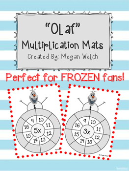 Multiplication Mats