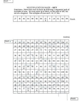 Multiplication Maze
