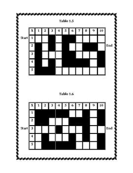 Multiplication Maze- 5 X 10 multiplication matrix