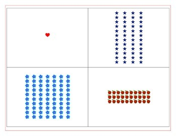 Multiplication Meanings Game