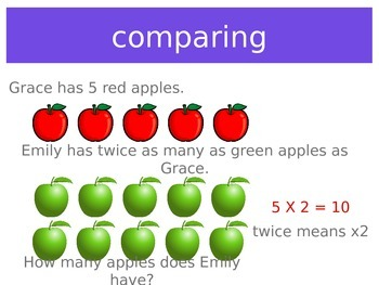 Multiplication Meanings, Introduction to Multiplication