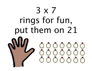 Multiplication Memorization Sayings