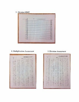 Multiplication Memorization Tool - Easily Memorize the Times Tables