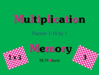 Multiplication Memory by 1