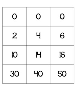 Multiplication Memory - Practicing multiples of 0, 1, 2, and 10