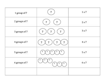 Multiplication Memory (x7)