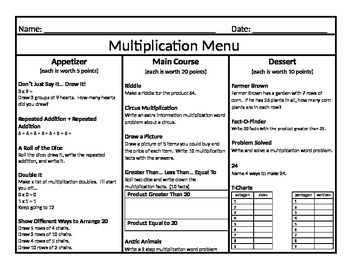 Multiplication Menu