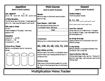 Multiplication Menu 4