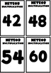 Multiplication Meteors - Math Card Game