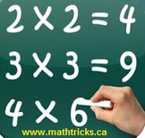 Multiplication Methods