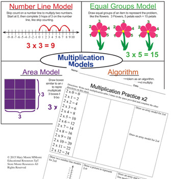 Multiplication WORKSHEETS - Model Multiplying - Great for Classwork or Homework