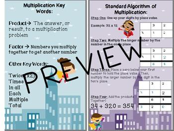 Multiplication Mini Anchor Charts