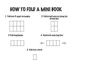 Multiplication Minibook