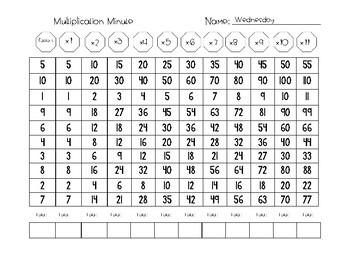 Multiplication Minute