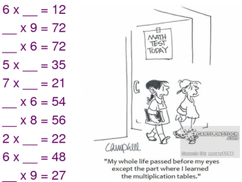Multiplication Missing Factors - Around the World