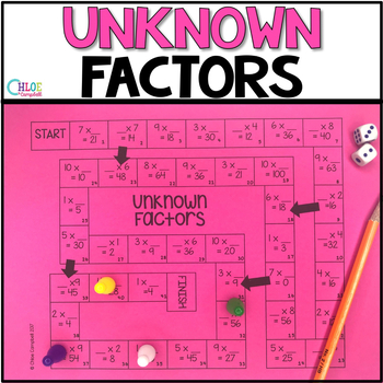 Unknown Factor in Multiplication Board Game