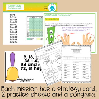 Multiplication Mission Facts Training Program (Self-Paced with Google Slides)