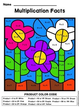 Multiplication Mixed Facts: Color By Number