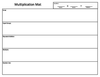 Multiplication Model Mat