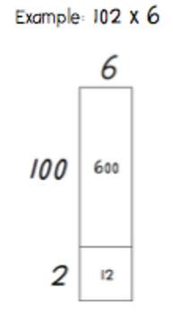 Multiplication Model Match