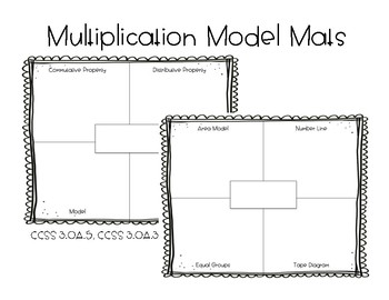 Multiplication Model Mats
