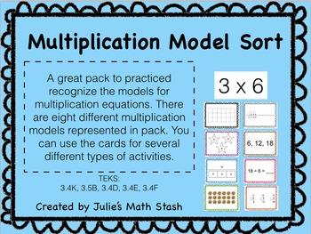 Multiplication Model Sort