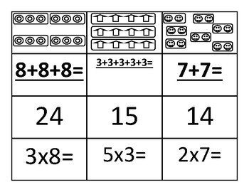 Multiplication Model Sort