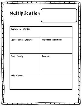 Multiplication Model WS