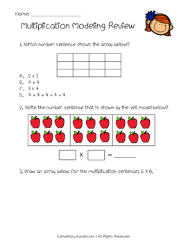 Multiplication Modeling Review