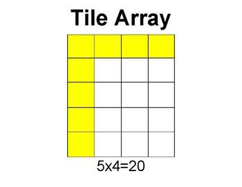 FREE-Multiplication Models (Charts, Visual Aids, Strategies)