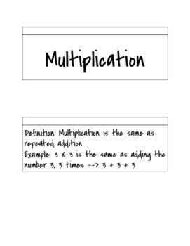 Multiplication Models Foldables