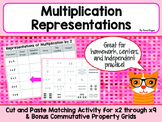 Multiplication Models and Representations Matching Activit