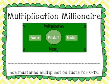 Multiplication Money:  Earn *Classroom $* while Learning Multiplication Facts!