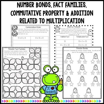 Multiplication Monsters- Practice For Facts of 11 Worksheets