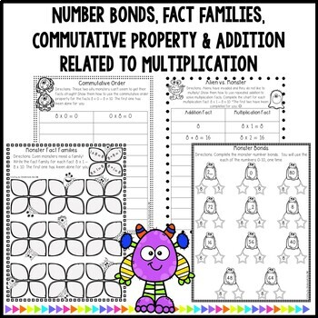 Multiplication Monsters- Practice For Facts of 8 Worksheets