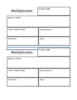 Multiplication Multiple Ways