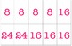 Multiplication Multiples Bundle